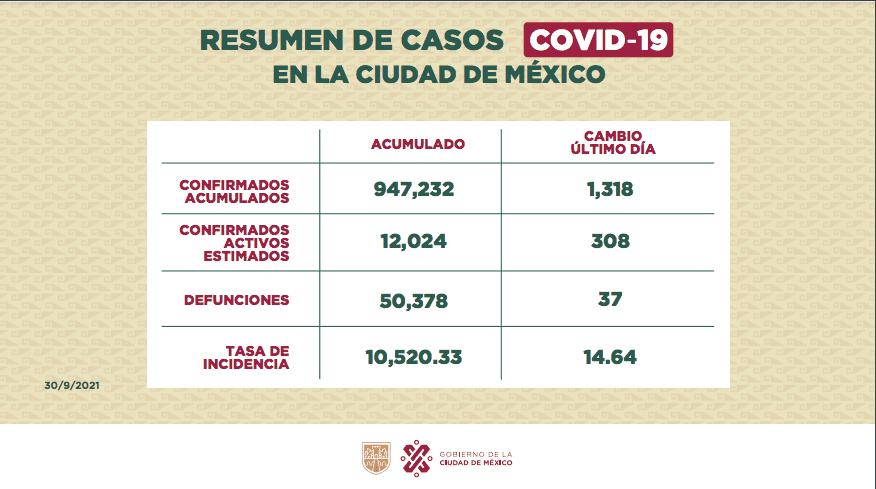 casos-covid-cdmx